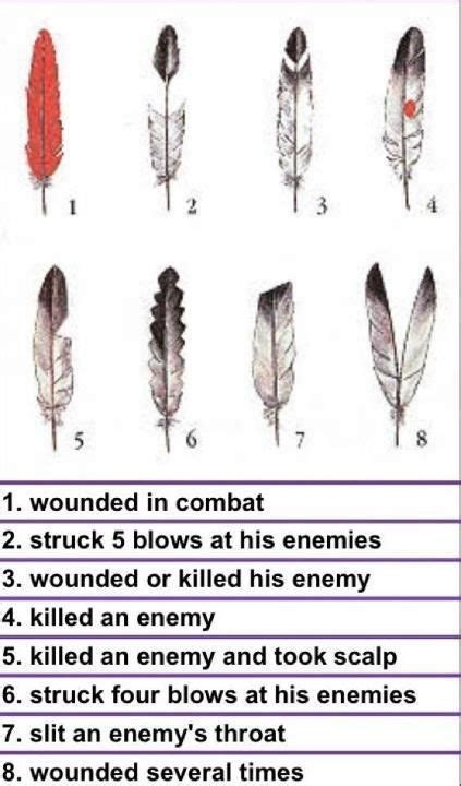native american counting coup  practice   great