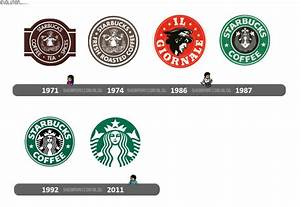 Graphic Design Starbucks | Joy Studio Design Gallery ...