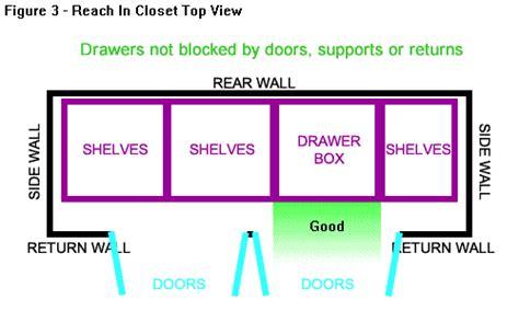 measuring your closet