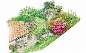 Mein Schoener Garten De Ideen : naturgarten gestalten mein sch ner garten ~ Indierocktalk.com Haus und Dekorationen