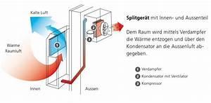 Mobiles Klimagerät Leise : easytrock die spezialisten f r luftentfeuchter ~ A.2002-acura-tl-radio.info Haus und Dekorationen