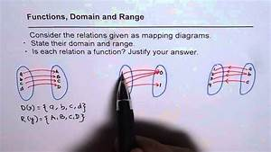Mapping Diagram Function Domain Range Relation