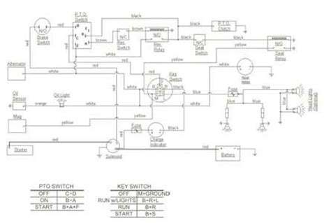 solved cub cadet wiring diagrams fixya