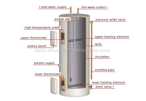 water heater anode rod house plumbing water heater tank electric water