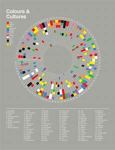 Colors In Different Parts Of The World  Multilizer