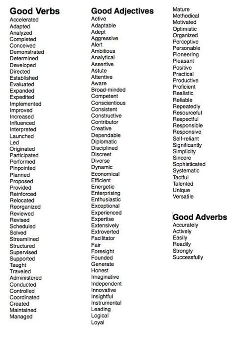 Adjectives For Resume by Verbs Adjectives Hacks