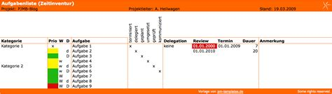 templates zum thema projektmanagement braintool software