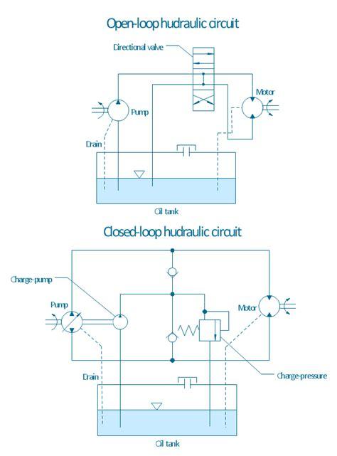 Hydraulic Schematic Circuits Mechanical