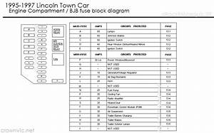 Wiring Diagram Car