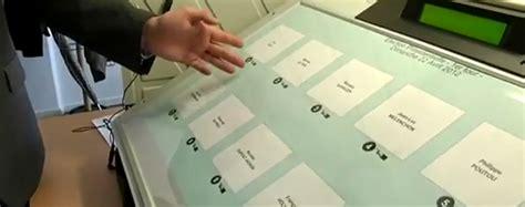 qui peut tenir un bureau de vote présidentielles enquête sur l 39 incroyable opacité du vote