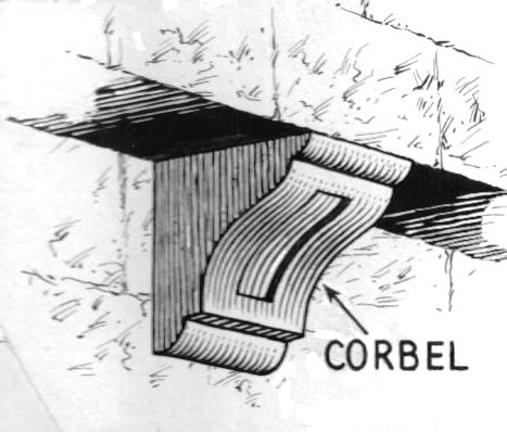 Define Corbelling corbel simple the free encyclopedia
