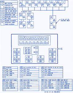 Dodge Dakota Pickup 1995 Fuse Box  Block Circuit Breaker Diagram