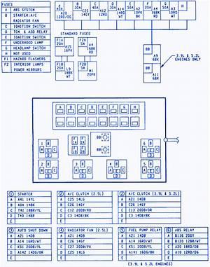 Enotecaombrerosseitfuse Box Diagram For 2005 Dodge Ram 1500 Schachdiagramm Enotecaombrerosse It