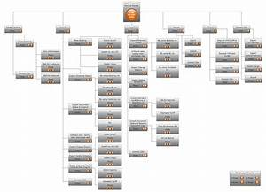 Interactive Voice Response Diagrams Solution