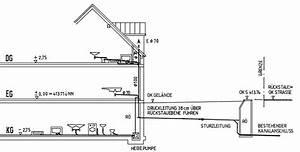 Wasserleitung Durchmesser Einfamilienhaus : fachgerechte entw sserungsplanung sbz ~ Frokenaadalensverden.com Haus und Dekorationen