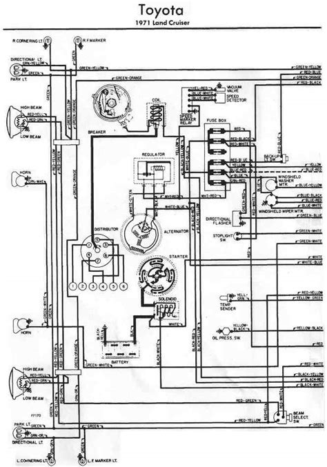 2011 Toyotum Wiring Diagram by Toyota Land Cruiser 1971 Electrical Wiring Diagram Left