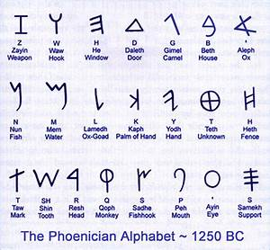MrPsMythopedia - Phoenician-Carthaginian Pantheon