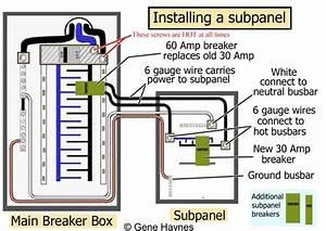 125 Amp Sub Panel Wiring Diagram