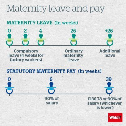 holiday entitlement  maternity uk lifehackedstcom