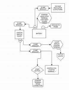 32 Ironhead Wiring Diagram