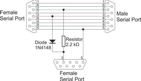 Resistors Monitoring Serial Communication Problems