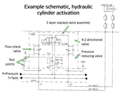 Field Report How Read Fluids Circuit Diagrams Part