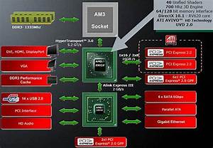 Amd U0026 39 S 890gx Integrated Graphics Chipset - The Tech Report