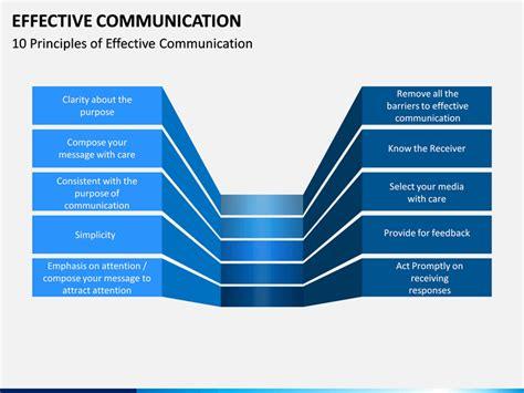 effective communication powerpoint template sketchbubble