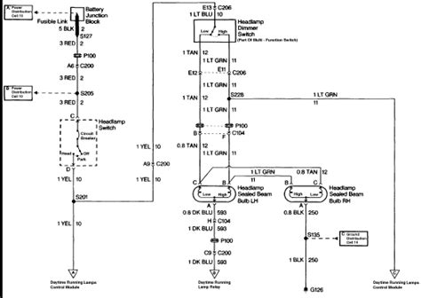 Wiring Diagram Circuit Breaker Locator by Wiring Diagram For 1996 Chevrolet Z71 Wiring Data