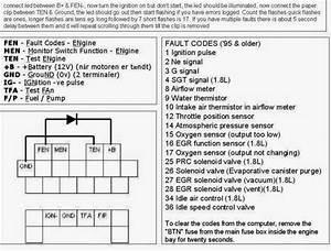 Retrieving Engine Fault Codes For Mx5 1989