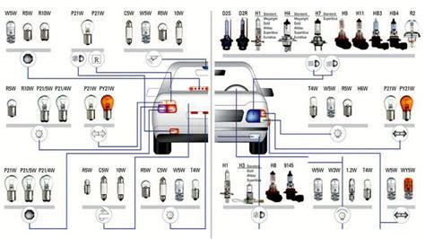 Diagram, Car Lights