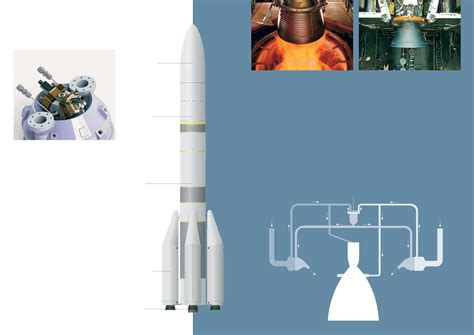 bricorama siege social file ariane 5 payload fairing 100 images overview