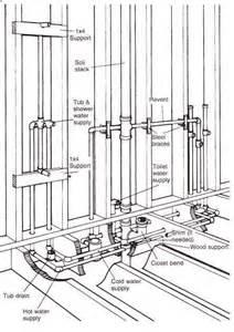 Shower Water Softener Image