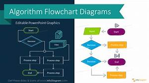 Process Flow Diagram Template Ppt