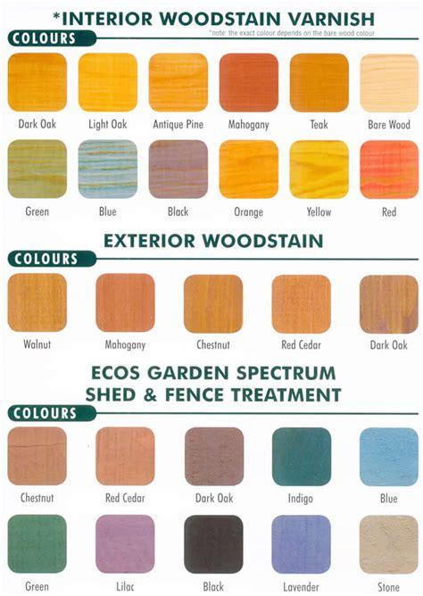 wood paint colors advice wood stain colours voc free non toxic paints