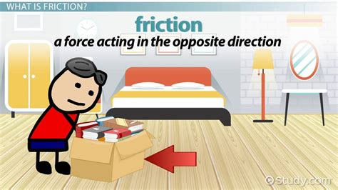 friction lesson for definition amp examples 960 | cevlo3k2l5