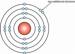 What is an atom? - It's a Question of Physics - The Atomic ...
