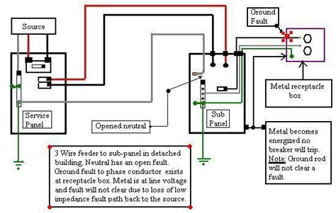 wiring diagram for sub panel electrical diy chatroom