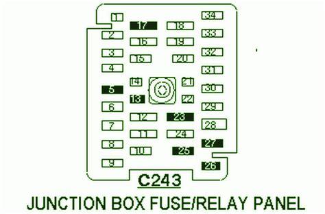 Ford Lariat Supercab Fuse Box Diagram