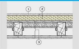 Trockenestrich Auf Holzbalkendecke : trockenestrich holzbalkendecke aufbau abfluss reinigen mit hochdruckreiniger ~ Orissabook.com Haus und Dekorationen