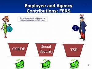 Ppt Federal Retirement Benefits For Fers Employees