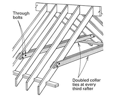 Floor Joist Spacing Calculator by Framing A Cathedral Ceiling Fine Homebuilding