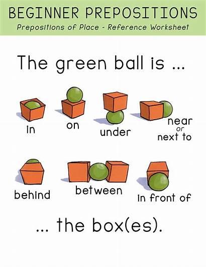 Prepositions Place Beginner Worksheets English Grammar Class