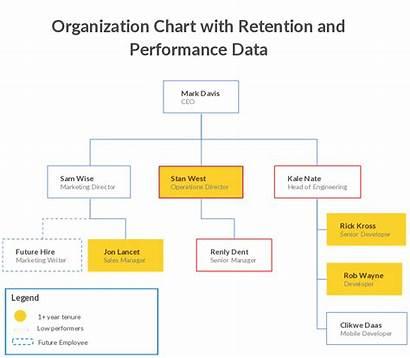 Organizational Chart Communication Organisation Management Organization Visual