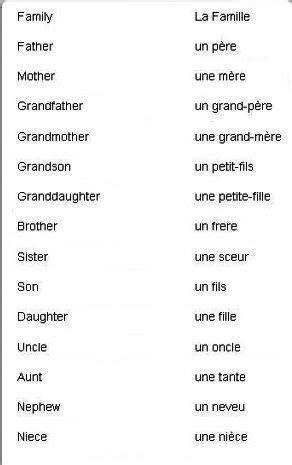 Basic French #traductionanglais   French flashcards ...