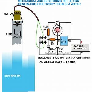 Sea Water Electricity