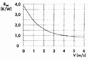 Cm2 Berechnen : amateurfunkbasteln tipps zum basteln k hlk rper berechnen ~ Themetempest.com Abrechnung