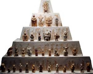 Mayan Social Class