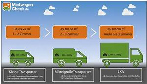 Transporter Mieten Ohne Kilometerbegrenzung : transporter mieten i mietwagencheck ~ Kayakingforconservation.com Haus und Dekorationen