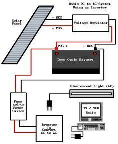 Basic Home Wiring Diagram Solar by Basic Wire Diagram Of A Solar Electric System Gratitude